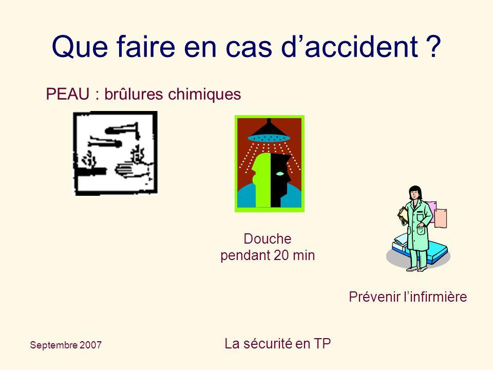 Septembre 2007 La sécurité en TP Que faire en cas d'accident ? PEAU : brûlures chimiques Douche pendant 20 min Prévenir l'infirmière