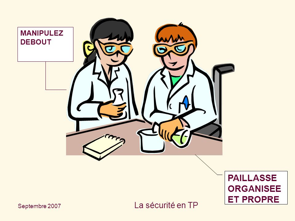 Septembre 2007 La sécurité en TP Produit biologique dangereux.