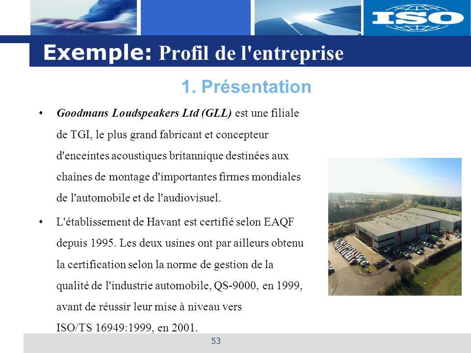 L o g o Exemple: Profil de l'entreprise 53 Goodmans Loudspeakers Ltd (GLL) est une filiale de TGI, le plus grand fabricant et concepteur d'enceintes a
