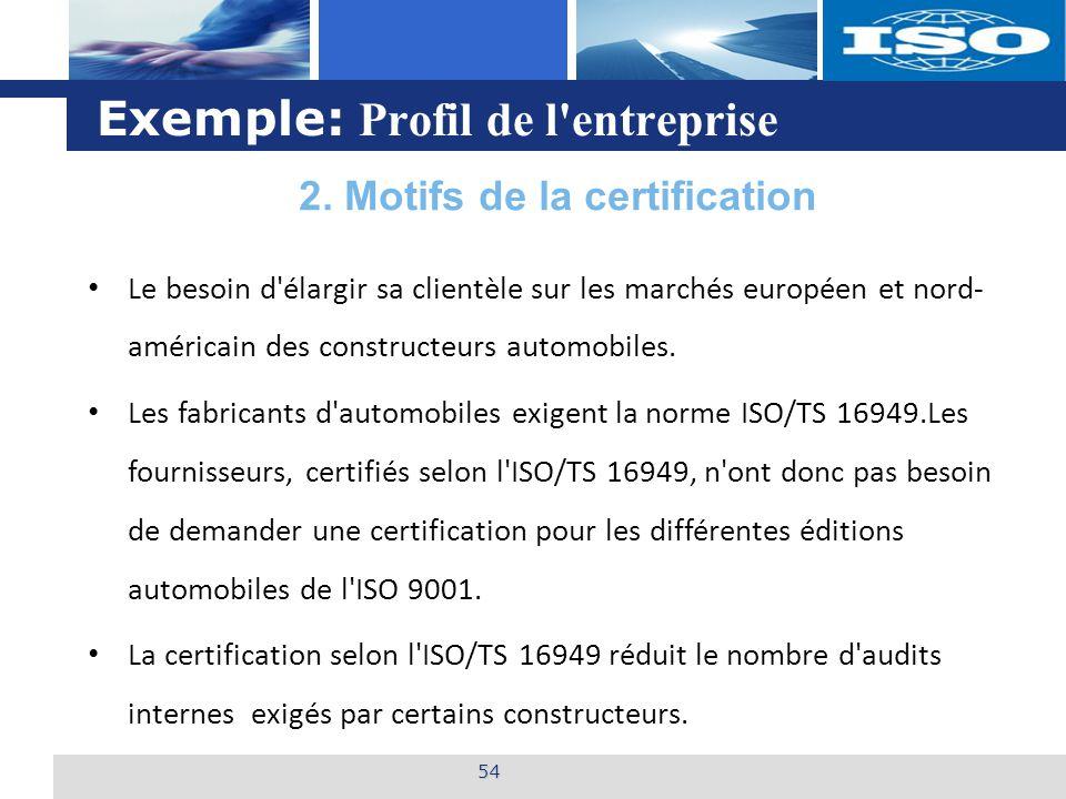 L o g o Exemple: Profil de l'entreprise 54 Le besoin d'élargir sa clientèle sur les marchés européen et nord- américain des constructeurs automobiles.
