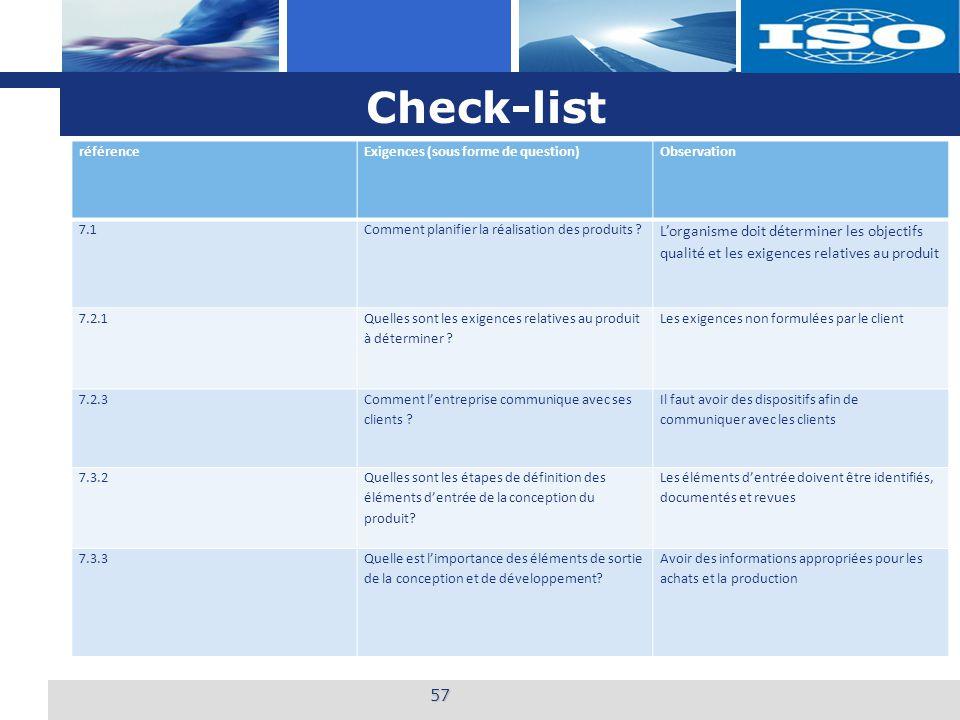 L o g o Check-list 57 référenceExigences (sous forme de question)Observation 7.1Comment planifier la réalisation des produits ? L'organisme doit déter