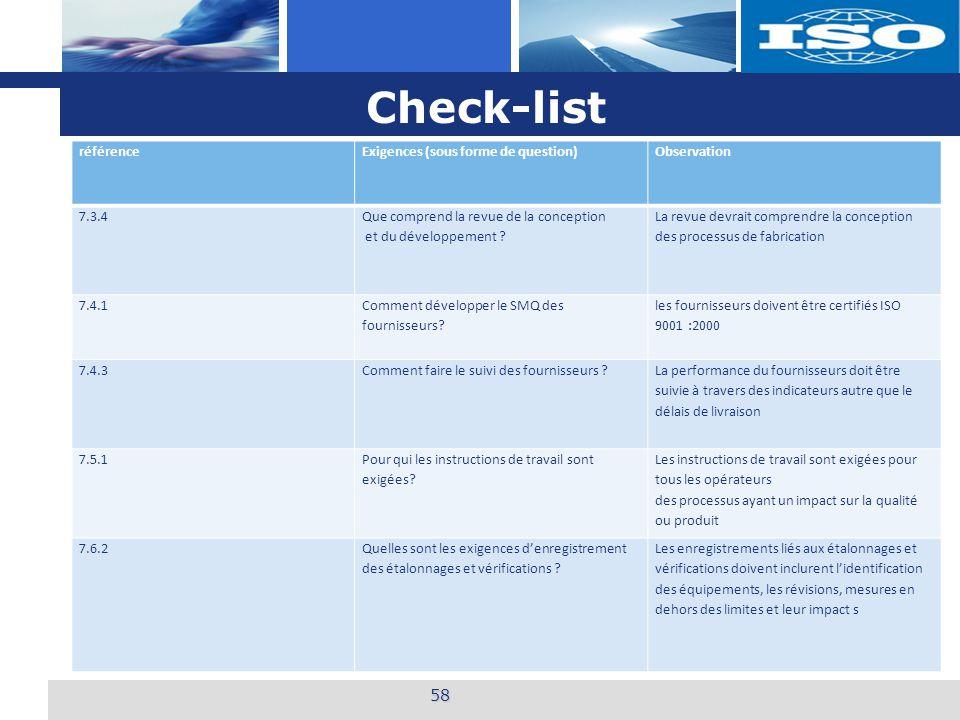 L o g o Check-list 58 référenceExigences (sous forme de question)Observation 7.3.4 Que comprend la revue de la conception et du développement ? La rev