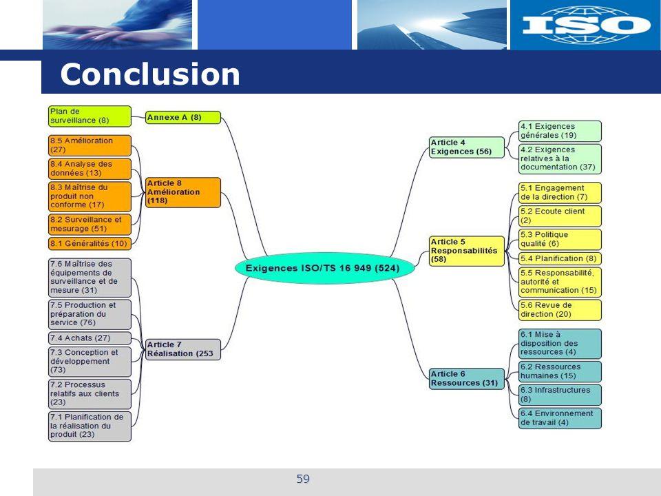 L o g o Conclusion 59