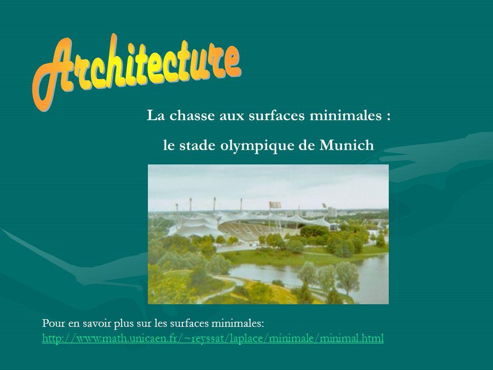 La chasse aux surfaces minimales : le stade olympique de Munich Pour en savoir plus sur les surfaces minimales: http://www.math.unicaen.fr/~reyssat/laplace/minimale/minimal.html http://www.math.unicaen.fr/~reyssat/laplace/minimale/minimal.html