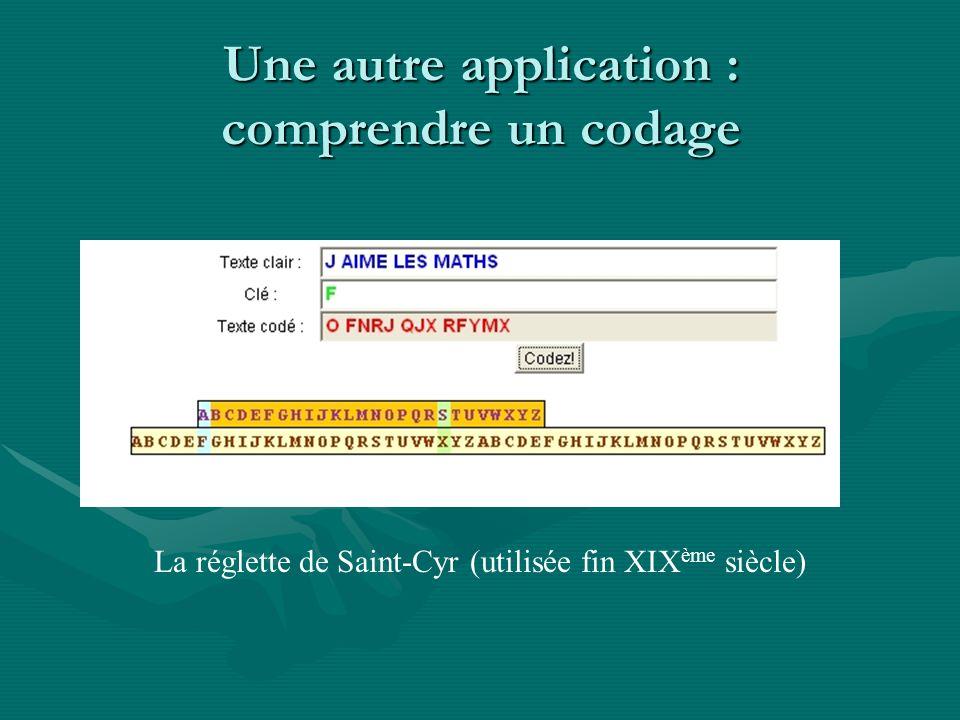 Une autre application : comprendre un codage La réglette de Saint-Cyr (utilisée fin XIX ème siècle)