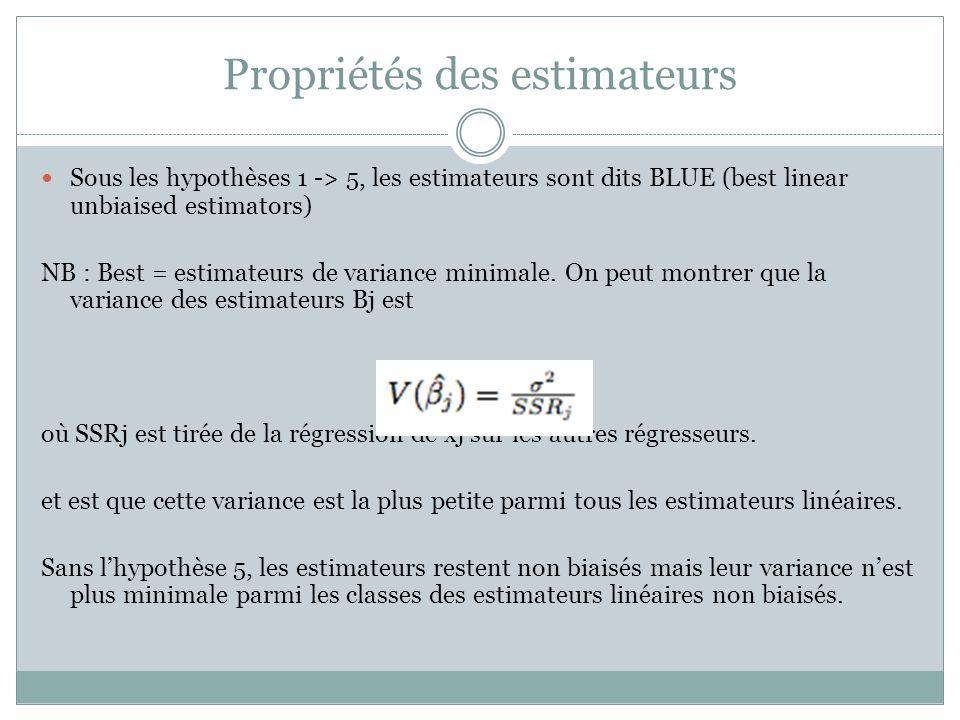 Propriétés des estimateurs Sous les hypothèses 1 -> 5, les estimateurs sont dits BLUE (best linear unbiaised estimators) NB : Best = estimateurs de variance minimale.