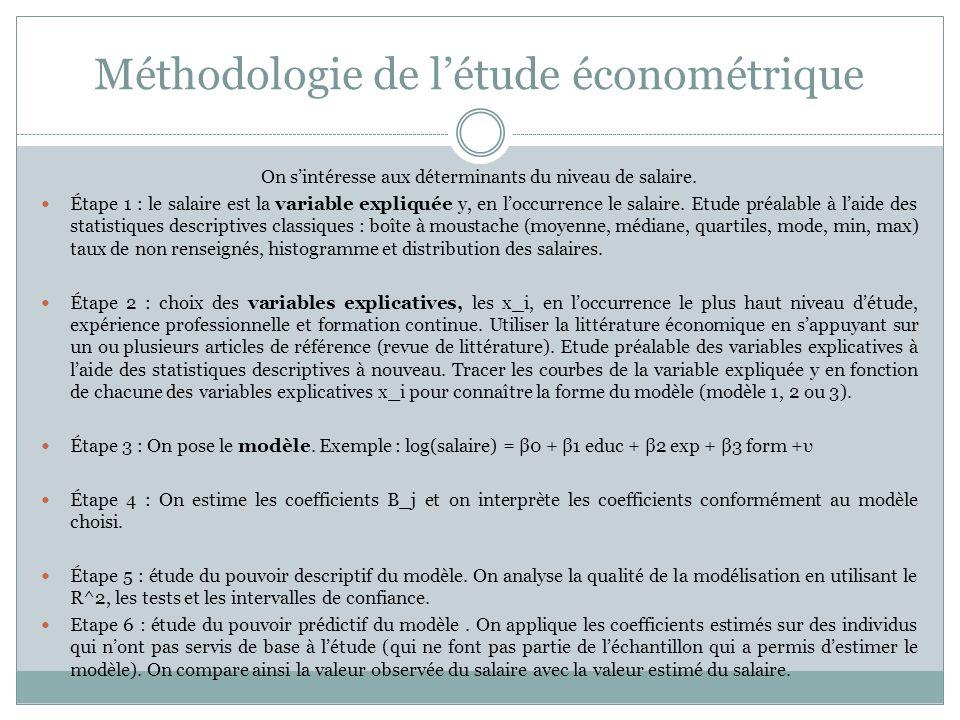 Méthodologie de l'étude économétrique On s'intéresse aux déterminants du niveau de salaire. Étape 1 : le salaire est la variable expliquée y, en l'occ