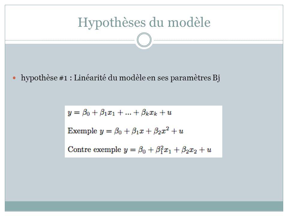 Hypothèses du modèle hypothèse #2 : Echantillon aléatoire L échantillon des n individus a été tiré aléatoirement sur la population Eviter un biais de sélection