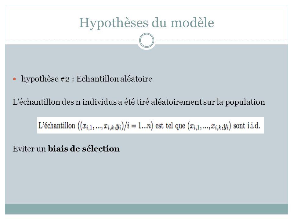 Hypothèses du modèle hypothèse #2 : Echantillon aléatoire L'échantillon des n individus a été tiré aléatoirement sur la population Eviter un biais de