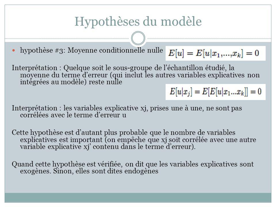 Hypothèses du modèle hypothèse #3: Moyenne conditionnelle nulle Interprétation : Quelque soit le sous-groupe de l'échantillon étudié, la moyenne du terme d'erreur (qui inclut les autres variables explicatives non intégrées au modèle) reste nulle Interprétation : les variables explicative xj, prises une à une, ne sont pas corrélées avec le terme d'erreur u Cette hypothèse est d'autant plus probable que le nombre de variables explicatives est important (on empêche que xj soit corrélée avec une autre variable explicative xj' contenu dans le terme d'erreur).