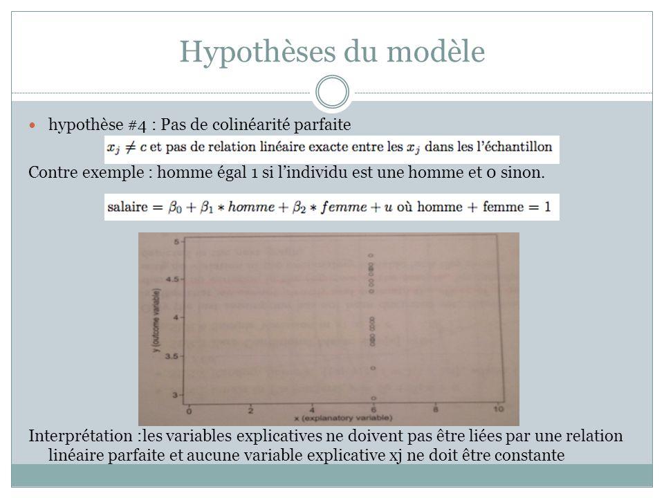 Hypothèses du modèle hypothèse #4 : Pas de colinéarité parfaite Contre exemple : homme égal 1 si l'individu est une homme et 0 sinon. Interprétation :