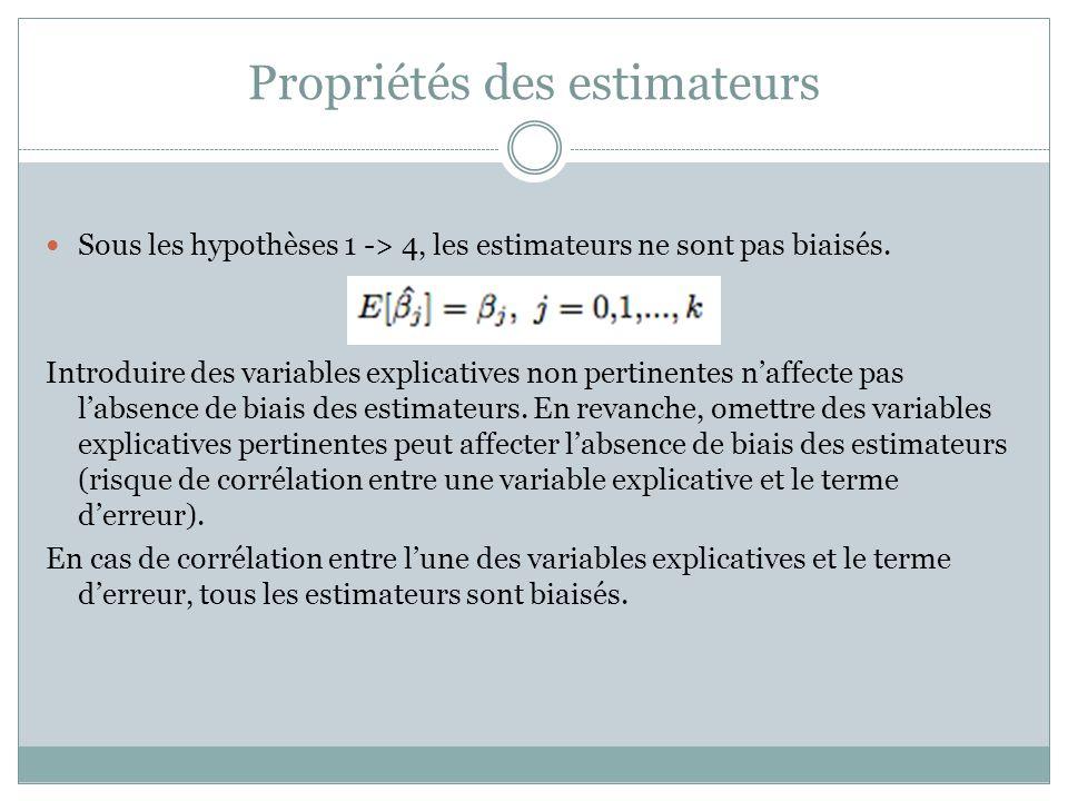Propriétés des estimateurs Sous les hypothèses 1 -> 4, les estimateurs ne sont pas biaisés. Introduire des variables explicatives non pertinentes n'af