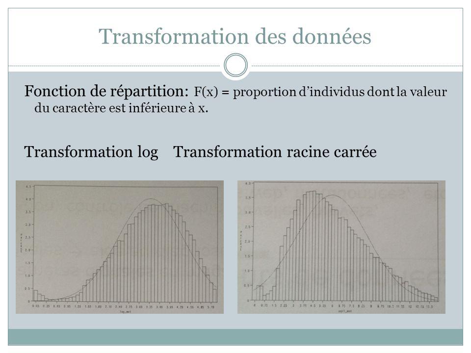 Transformation des données Fonction de répartition: F(x) = proportion d'individus dont la valeur du caractère est inférieure à x. Transformation log T