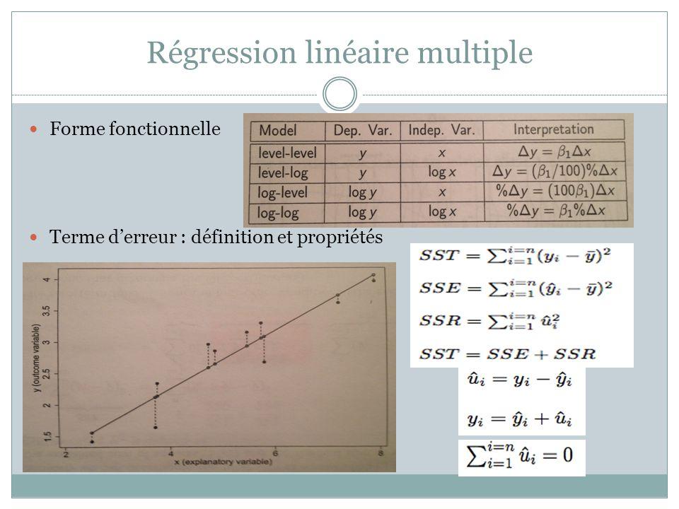 Régression linéaire multiple Forme fonctionnelle Terme d'erreur : définition et propriétés