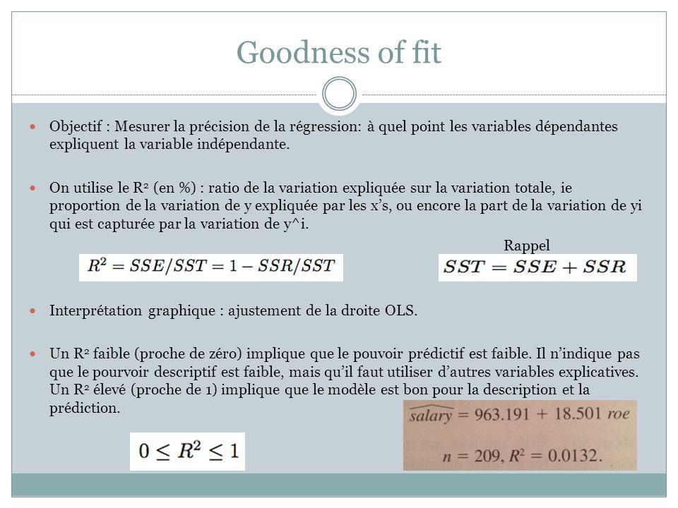 Goodness of fit Objectif : Mesurer la précision de la régression: à quel point les variables dépendantes expliquent la variable indépendante. On utili