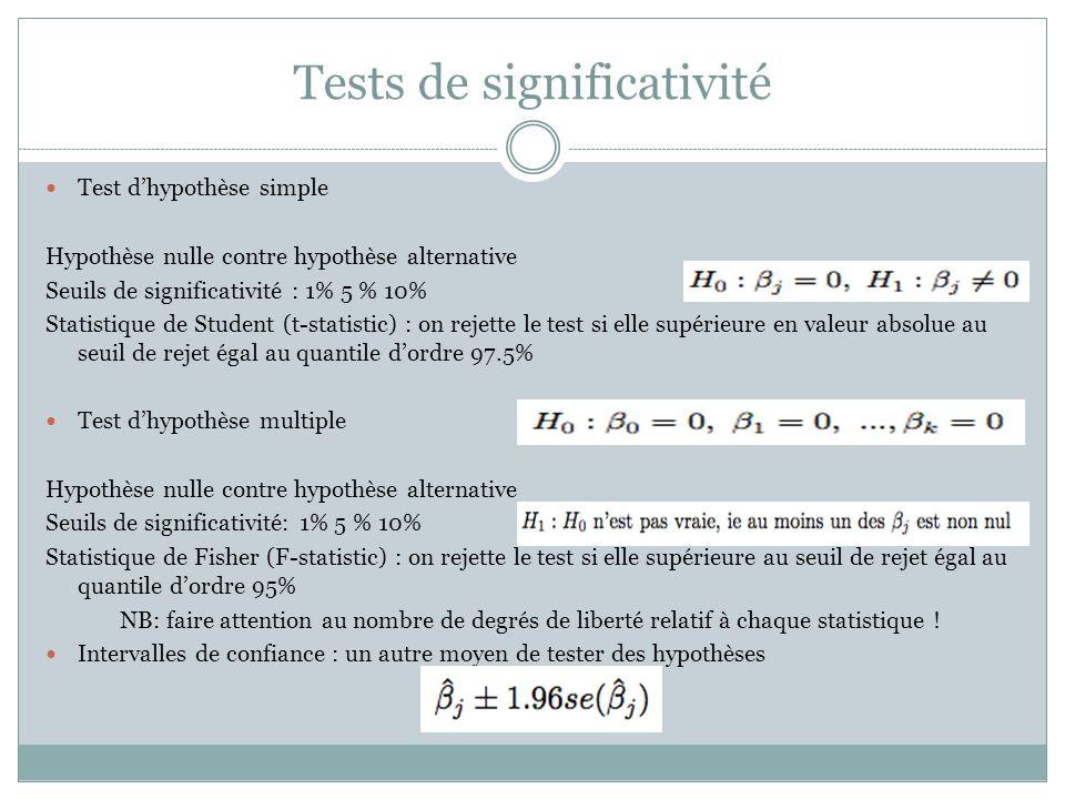 Tests de significativité Test d'hypothèse simple Hypothèse nulle contre hypothèse alternative Seuils de significativité : 1% 5 % 10% Statistique de St