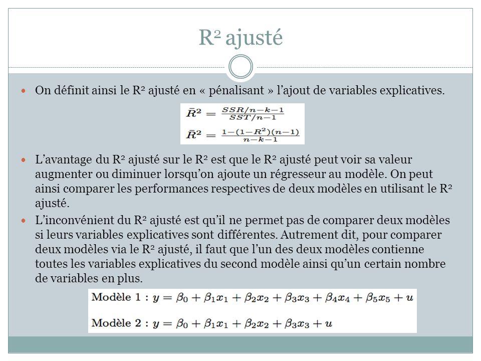R 2 ajusté On définit ainsi le R 2 ajusté en « pénalisant » l'ajout de variables explicatives. L'avantage du R 2 ajusté sur le R 2 est que le R 2 ajus