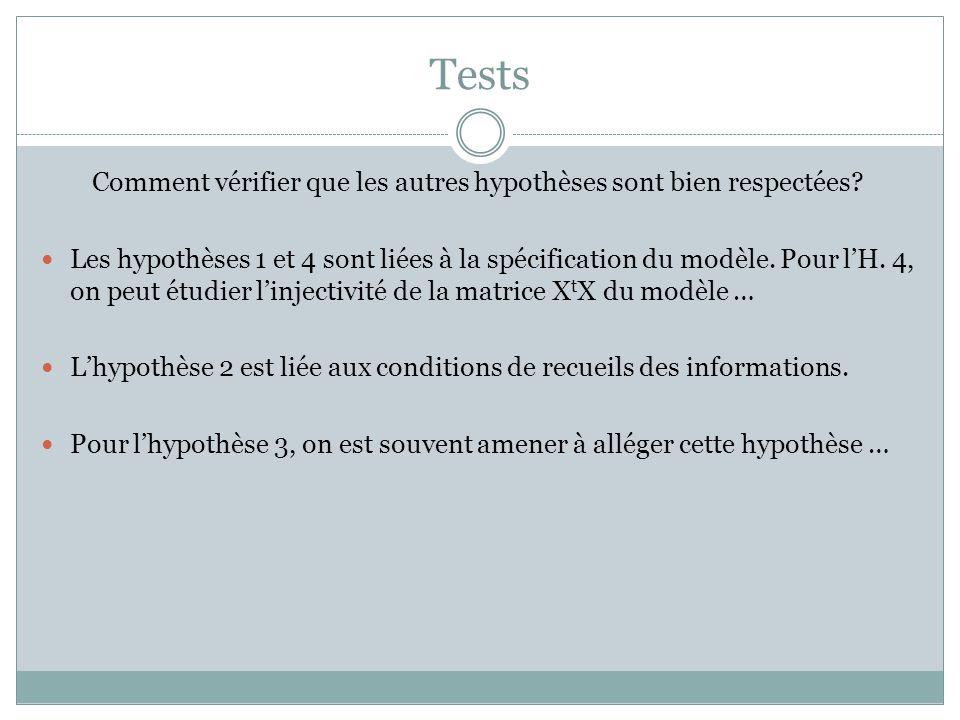 Tests Comment vérifier que les autres hypothèses sont bien respectées? Les hypothèses 1 et 4 sont liées à la spécification du modèle. Pour l'H. 4, on