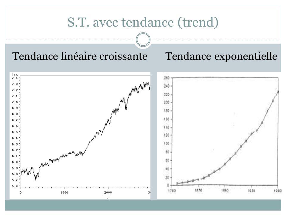 S.T. avec tendance (trend) Tendance linéaire croissante Tendance exponentielle