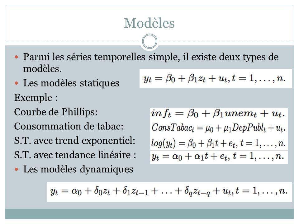 Modèles Parmi les séries temporelles simple, il existe deux types de modèles. Les modèles statiques Exemple : Courbe de Phillips: Consommation de taba