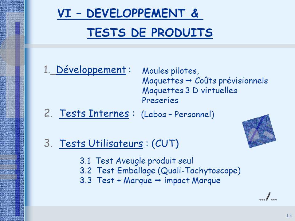 13 VI – DEVELOPPEMENT & TESTS DE PRODUITS 1. Développement : Moules pilotes, Maquettes  Coûts prévisionnels Maquettes 3 D virtuelles Preseries 2. Tes