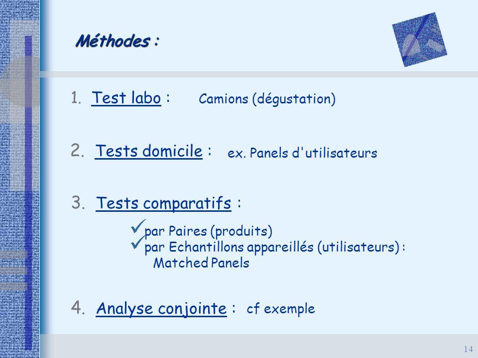 14 1. Test labo : Camions (dégustation) 2. Tests domicile : ex. Panels d'utilisateurs 3. Tests comparatifs : par Paires (produits) par Echantillons ap