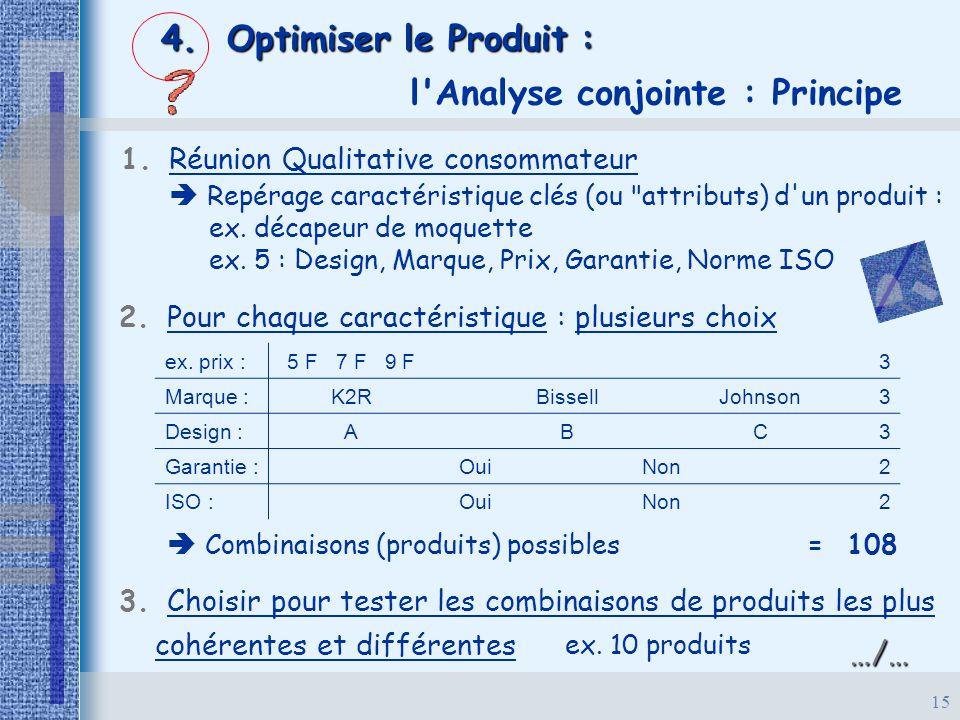 15 4. Optimiser le Produit : l'Analyse conjointe : Principe 1. Réunion Qualitative consommateur 2. Pour chaque caractéristique : plusieurs choix  Rep
