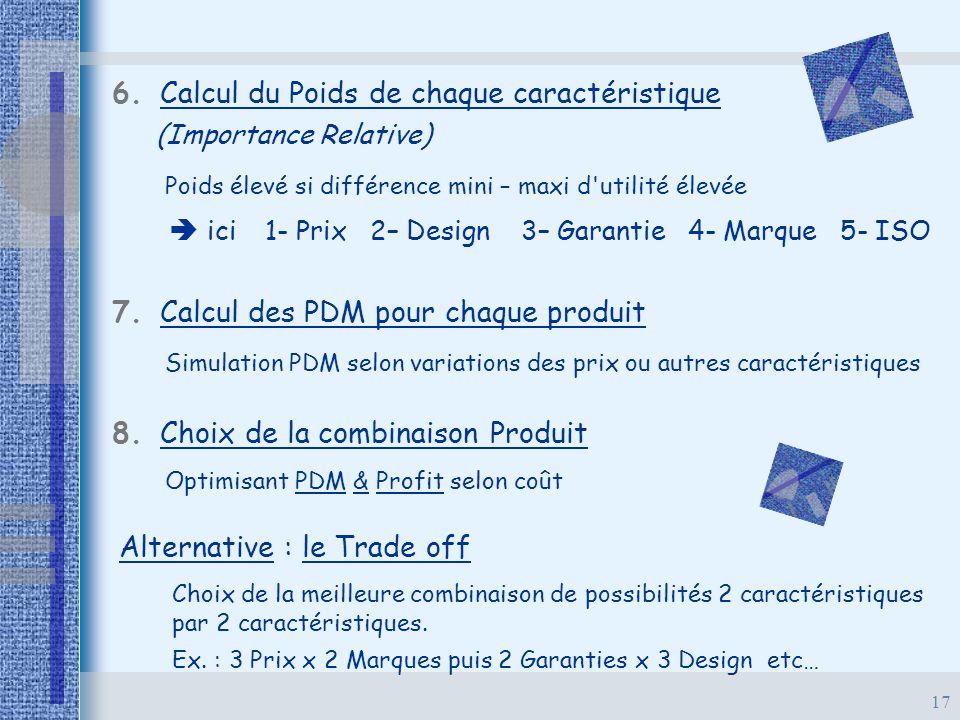 17 6. Calcul du Poids de chaque caractéristique (Importance Relative) Poids élevé si différence mini – maxi d'utilité élevée  ici1- Prix 2– Design 3–