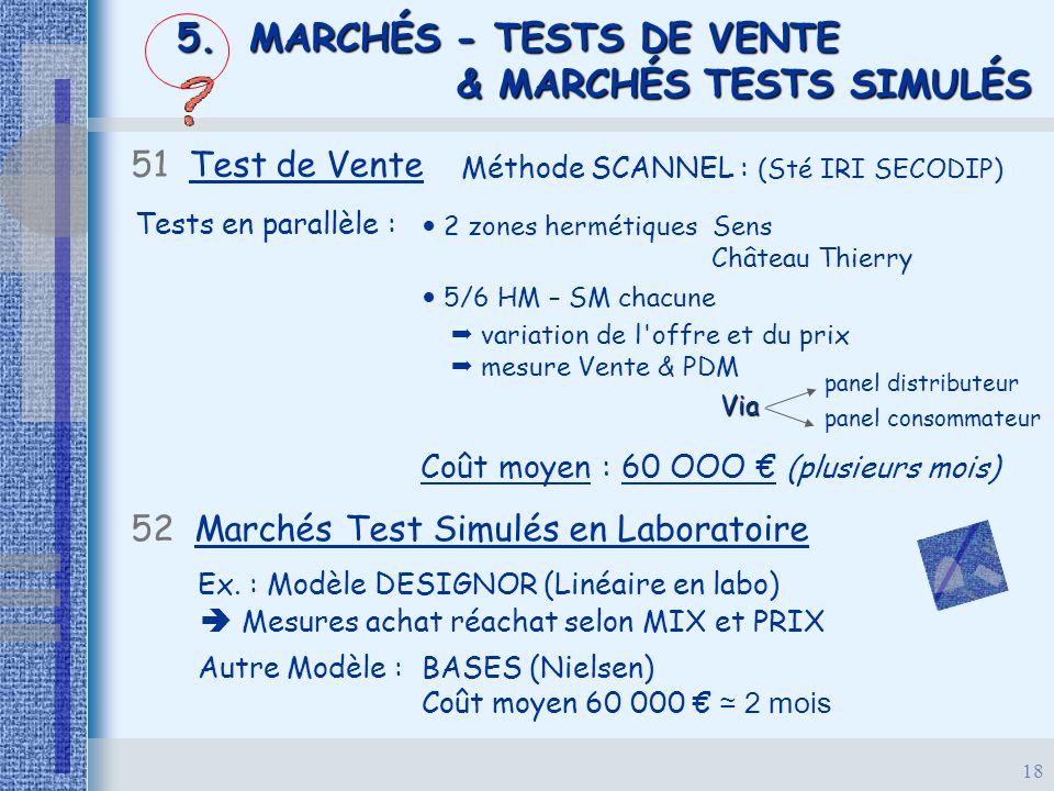 18 5. MARCHÉS - TESTS DE VENTE & MARCHÉS TESTS SIMULÉS & MARCHÉS TESTS SIMULÉS 51 Test de Vente Méthode SCANNEL : (Sté IRI SECODIP) Tests en parallèle
