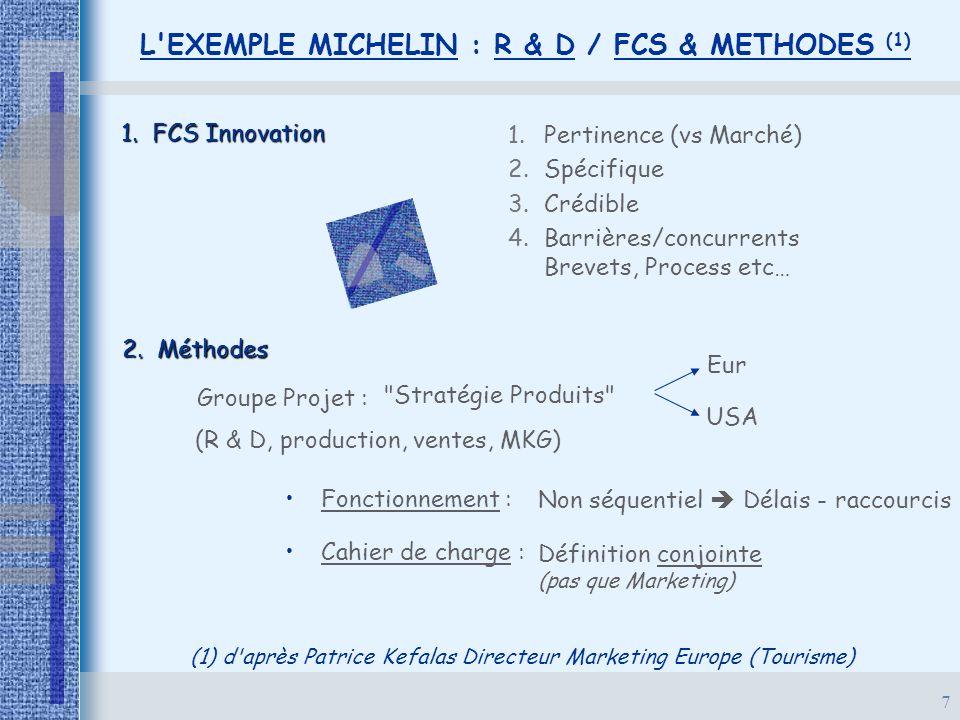 7 L'EXEMPLE MICHELIN : R & D / FCS & METHODES (1) 1. FCS Innovation 1. 1.Pertinence (vs Marché) 2. 2.Spécifique 3. 3.Crédible 4. 4.Barrières/concurren