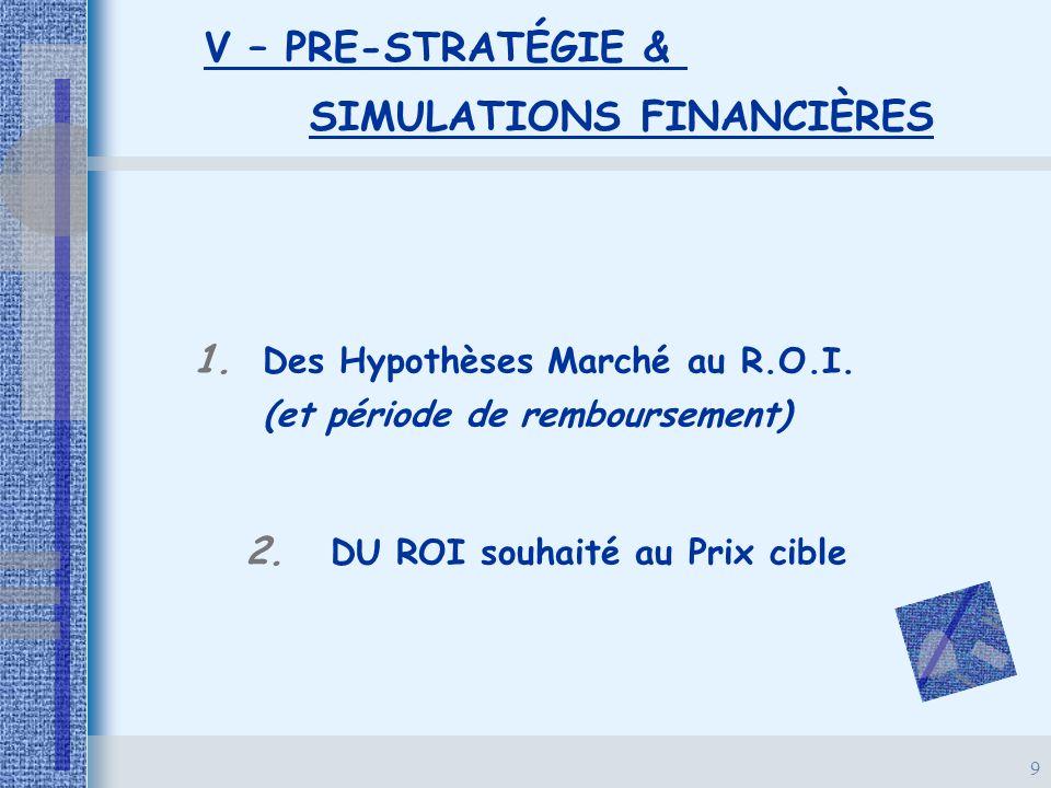 9 V – PRE-STRATÉGIE & SIMULATIONS FINANCIÈRES 1. Des Hypothèses Marché au R.O.I. (et période de remboursement) 2. DU ROI souhaité au Prix cible