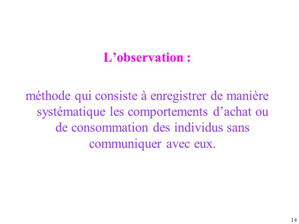 14 L'observation : méthode qui consiste à enregistrer de manière systématique les comportements d'achat ou de consommation des individus sans communiquer avec eux.