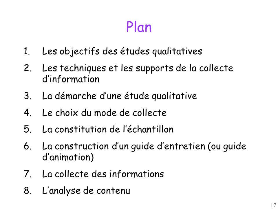 17 Plan 1.Les objectifs des études qualitatives 2.Les techniques et les supports de la collecte d'information 3.La démarche d'une étude qualitative 4.