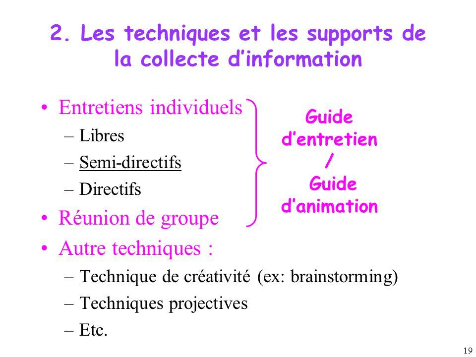 19 2. Les techniques et les supports de la collecte d'information Entretiens individuels –Libres –Semi-directifs –Directifs Réunion de groupe Autre te