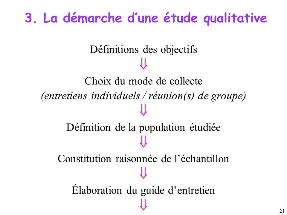 21 3. La démarche d'une étude qualitative Définitions des objectifs  Choix du mode de collecte (entretiens individuels / réunion(s) de groupe)  Défi