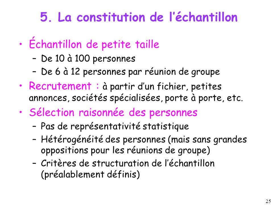 25 5. La constitution de l'échantillon Échantillon de petite taille –De 10 à 100 personnes –De 6 à 12 personnes par réunion de groupe Recrutement : à