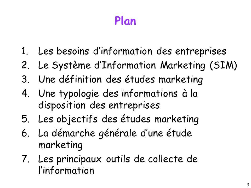 3 Plan 1.Les besoins d'information des entreprises 2.Le Système d'Information Marketing (SIM) 3.Une définition des études marketing 4.Une typologie des informations à la disposition des entreprises 5.Les objectifs des études marketing 6.La démarche générale d'une étude marketing 7.Les principaux outils de collecte de l'information