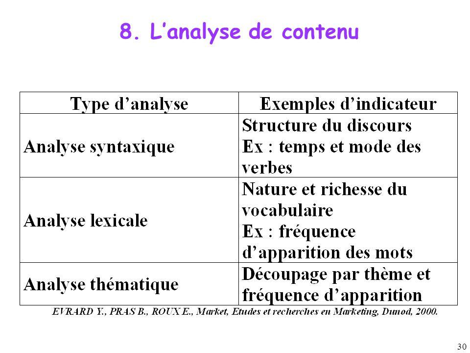 30 8. L'analyse de contenu