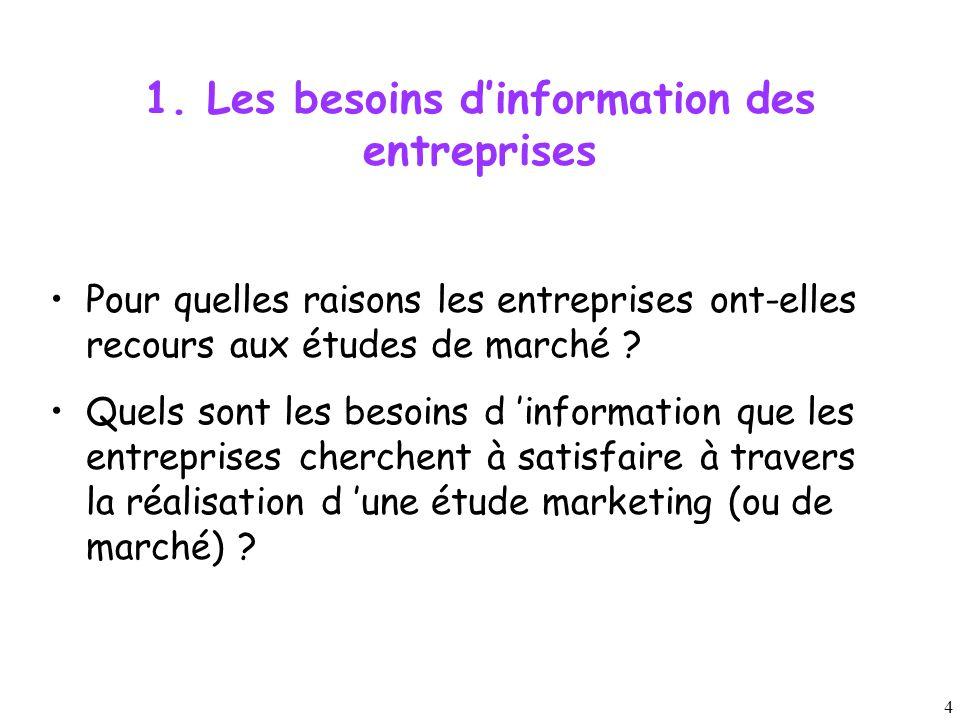 4 1. Les besoins d'information des entreprises Pour quelles raisons les entreprises ont-elles recours aux études de marché ? Quels sont les besoins d