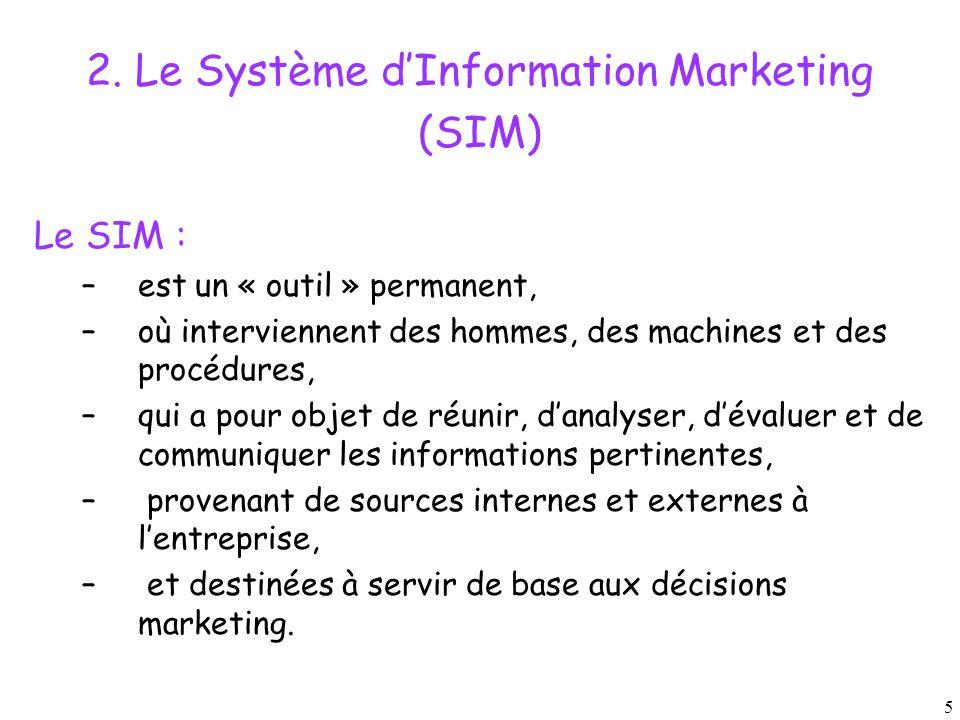 5 Le SIM : –est un « outil » permanent, –où interviennent des hommes, des machines et des procédures, –qui a pour objet de réunir, d'analyser, d'évaluer et de communiquer les informations pertinentes, – provenant de sources internes et externes à l'entreprise, – et destinées à servir de base aux décisions marketing.