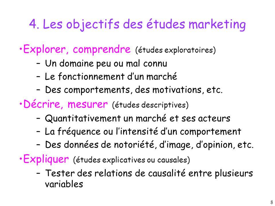 8 4. Les objectifs des études marketing Explorer, comprendre (études exploratoires) –Un domaine peu ou mal connu –Le fonctionnement d'un marché –Des c