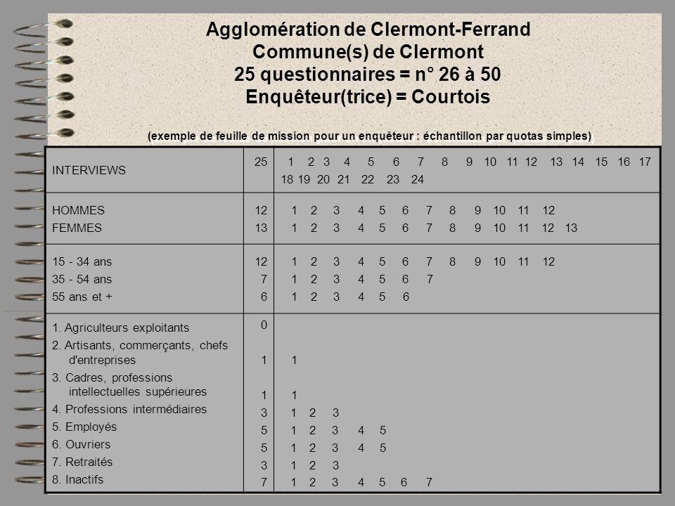 12 Agglomération de Clermont-Ferrand Commune(s) de Clermont 25 questionnaires = n° 26 à 50 Enquêteur(trice) = Courtois (exemple de feuille de mission