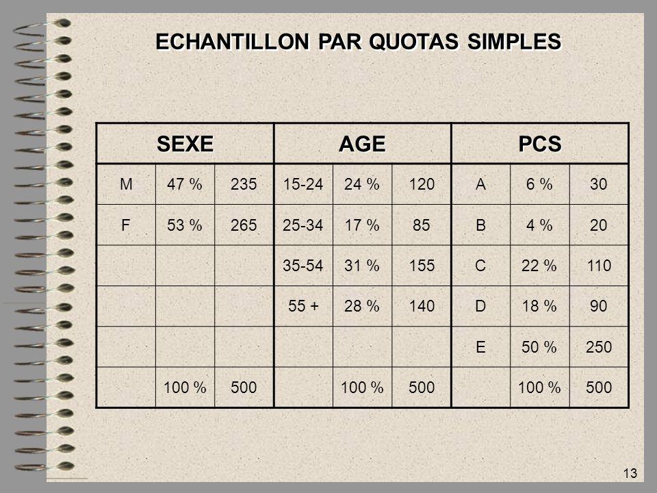 13 SEXEAGEPCS M47 %23515-2424 %120A6 %30 F53 %26525-3417 %85B4 %20 35-5431 %155C22 %110 55 +28 %140D18 %90 E50 %250 100 %500100 %500100 %500 ECHANTILL