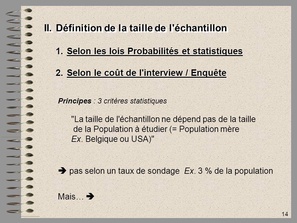 14 II.Définition de la taille de l'échantillon 1.Selon les lois Probabilités et statistiques 2.Selon le coût de l'interview / Enquête