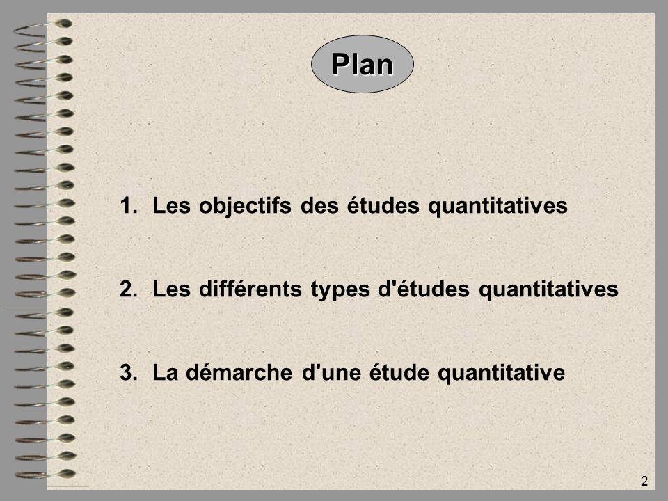 2 Plan 1.Les objectifs des études quantitatives 2.Les différents types d'études quantitatives 3.La démarche d'une étude quantitative
