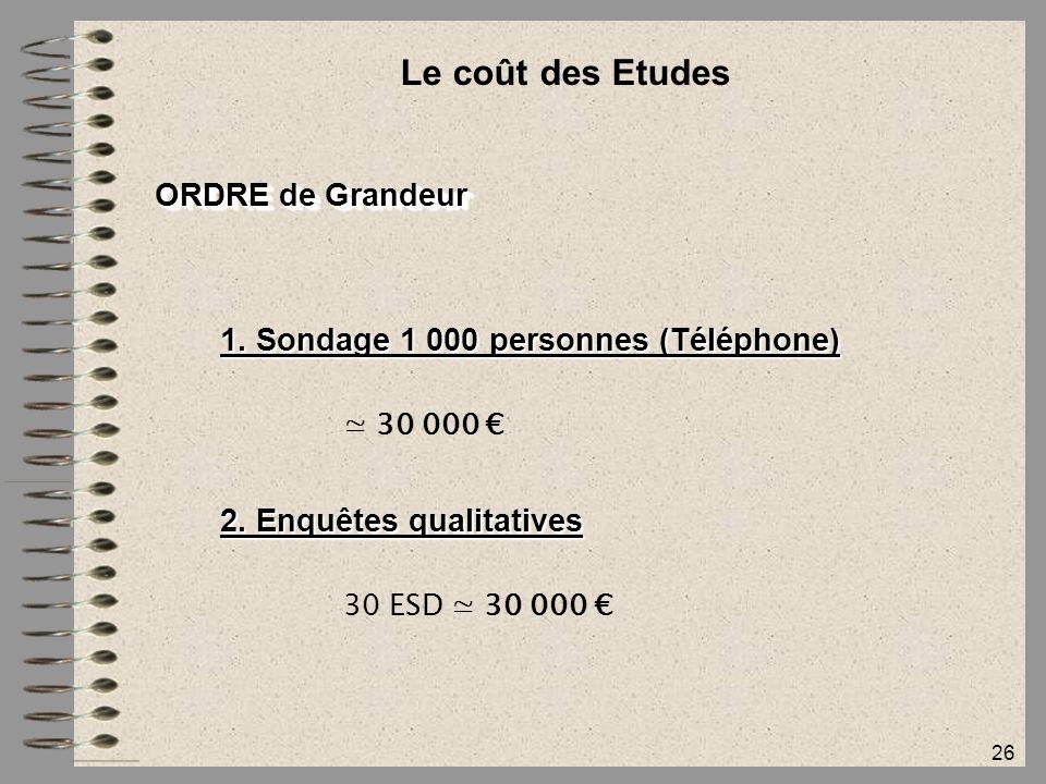 26 Le coût des Etudes ORDRE de Grandeur 1. Sondage 1 000 personnes (Téléphone) ≃ 30 000 € 2. Enquêtes qualitatives 30 ESD ≃ 30 000 €