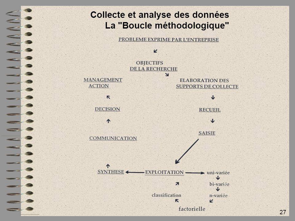 27 Collecte et analyse des données La