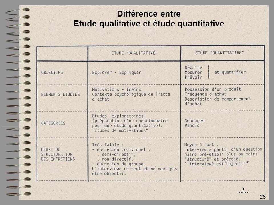 28 Différence entre Etude qualitative et étude quantitative../..