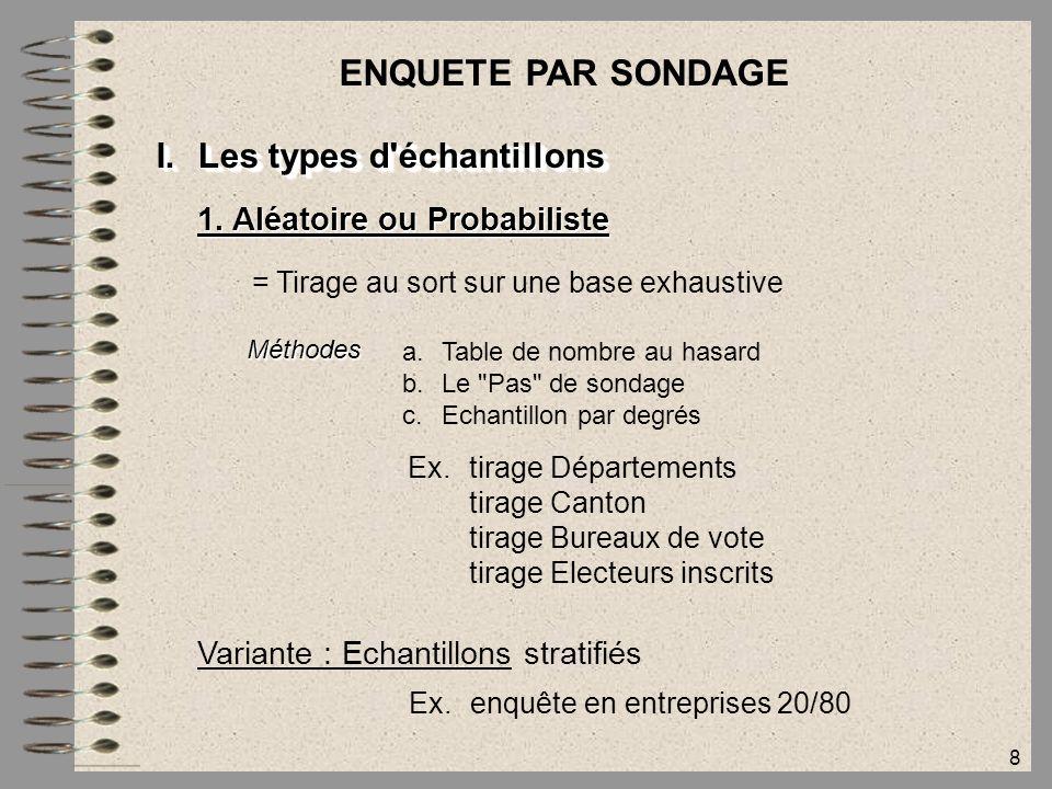 8 ENQUETE PAR SONDAGE I.Les types d'échantillons 1. Aléatoire ou Probabiliste = Tirage au sort sur une base exhaustive Méthodes a.Table de nombre au h