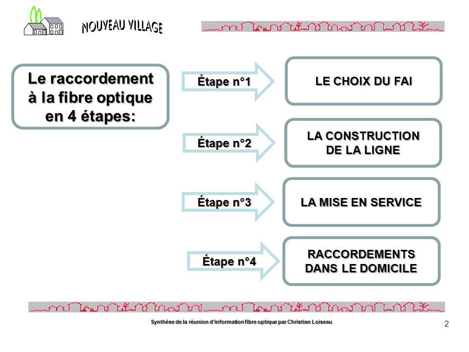 Synthèse de la réunion d'information fibre optique par Christian Loiseau 2 Le raccordement à la fibre optique en 4 étapes: Étape n°1 RACCORDEMENTS DAN